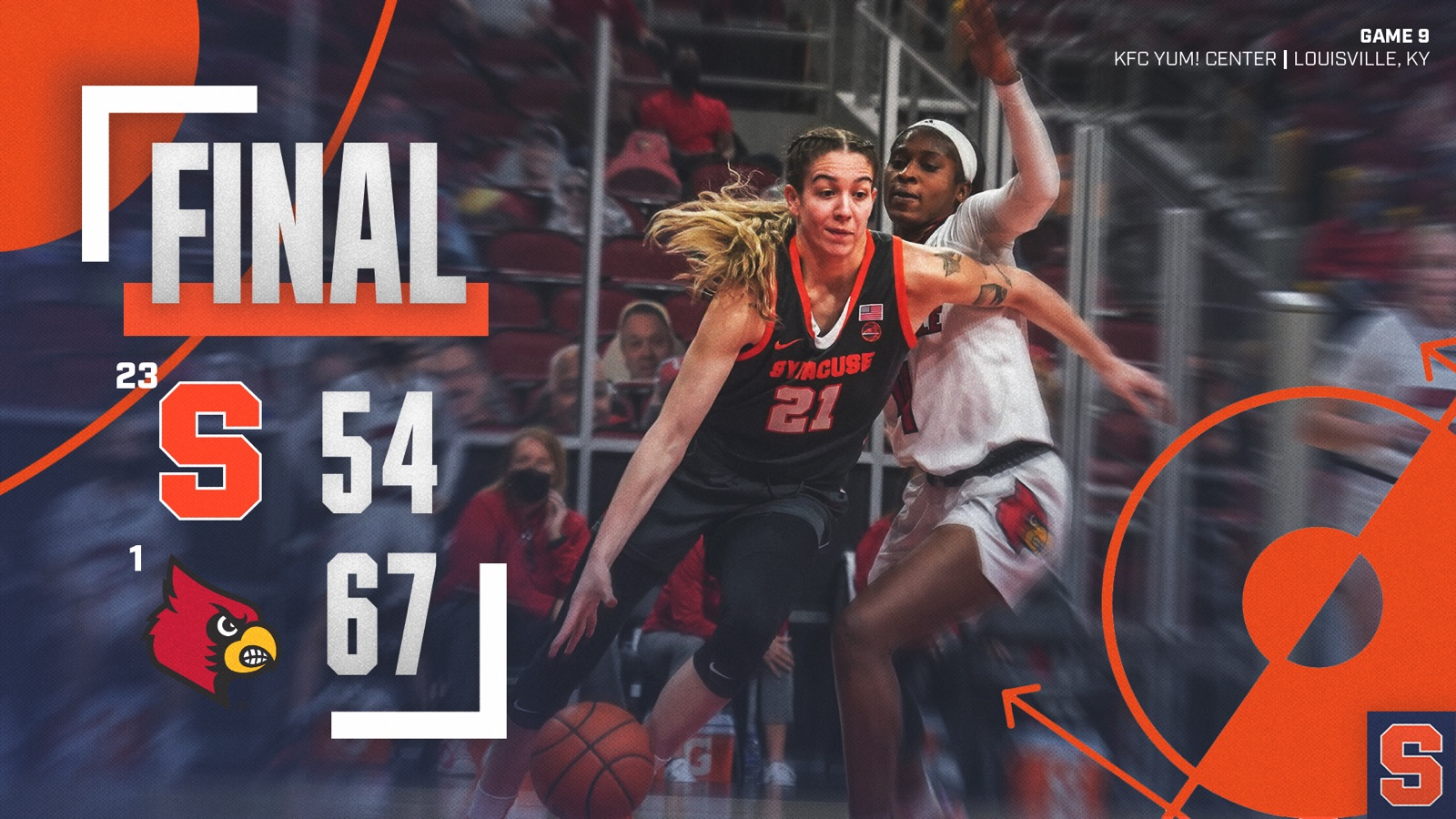 Syracuse women's basketball loses at top-ranked Louisville, 67-54 (full coverage)