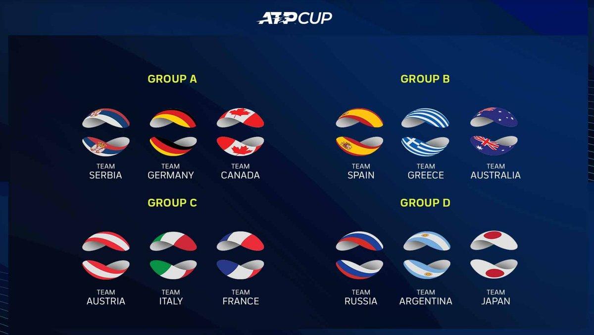 Die @ATPCup-Auslosung 2021 (1. bis 5. Februar) auf einem Blick: #ATPTour #ATPCup