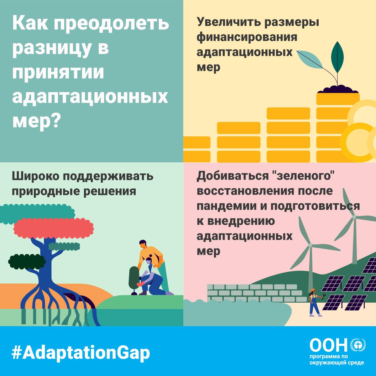 """Нам нужны смелые ДЕЙСТВИЯ, чтобы преодолеть разрыв во внедрении мер адаптации к меняющемуся климату #AdaptationGap, признав силу природы и важность """"зеленого"""" восстановления после #COVID19. ЮНЕП идет по этому пути:   #ClimateAction"""