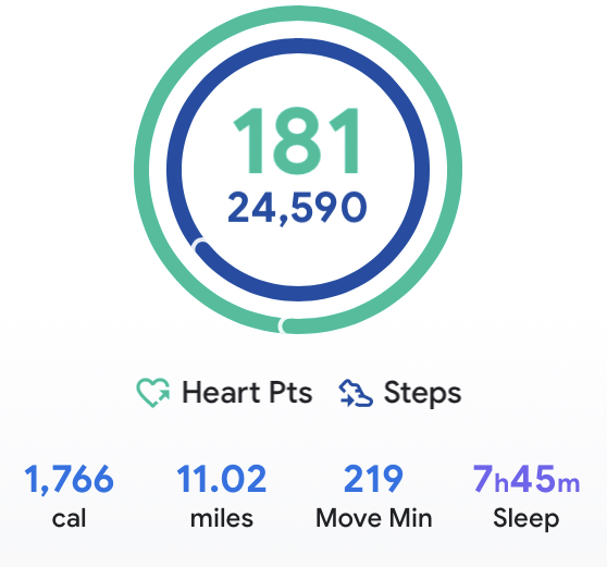 Well I did NOT go three times around cuz come on! Only twice. Still out and aboot for over three hours. This weekend's taberu is gonna be glorious.   #GoogleFit