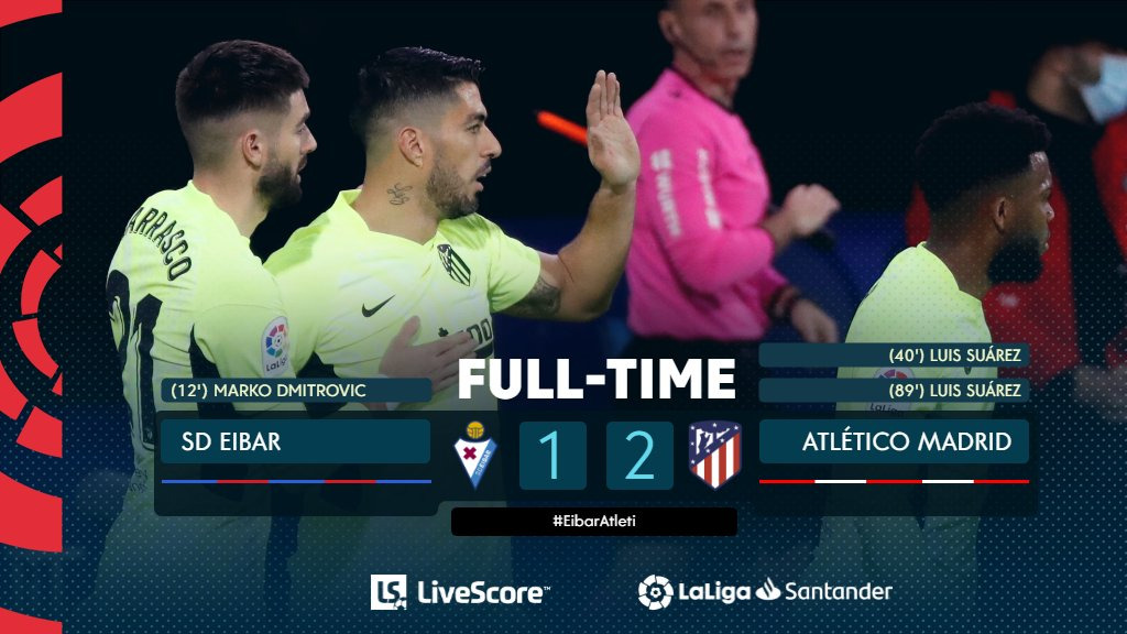 FULL TIME: #LaLigaSantander: SD EIBAR 1 vs 2 ATLETICO MADRID. [12' Marko Dmitrovic (Pen); 40' 89' (Pen) Luis Suarez] #EibarAtleti