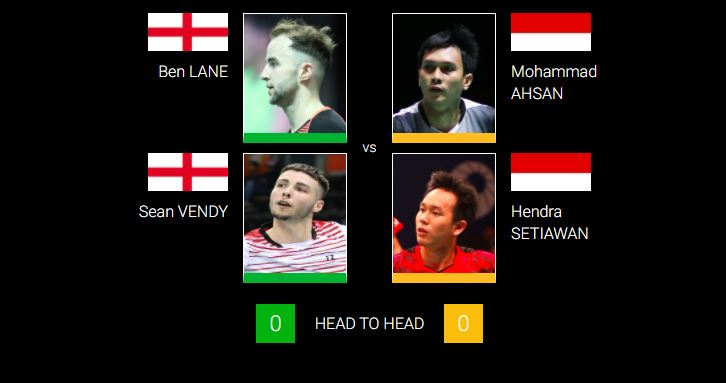 Mohammad Ahsan/Hendra Setiawan akan berhadapan pemain kidal asal Inggris, Ben Lane yang berpasangan dengan Sean Vendy.
