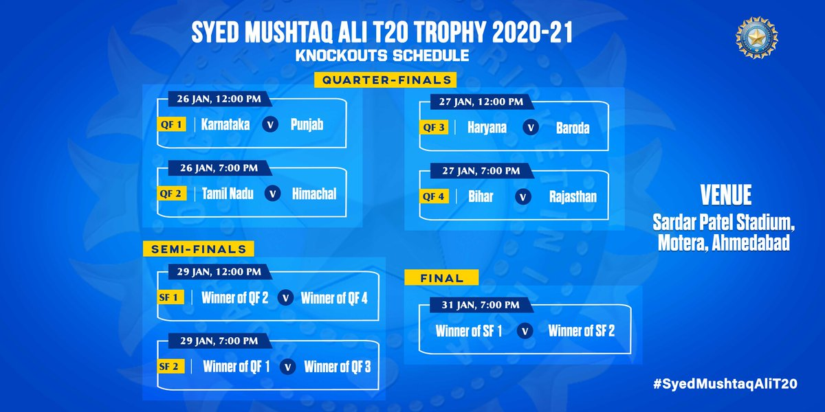 Replying to @BCCIdomestic: Mark your dates 🗓️  Here's the #SyedMushtaqAliT20 Knockouts Schedule 👇