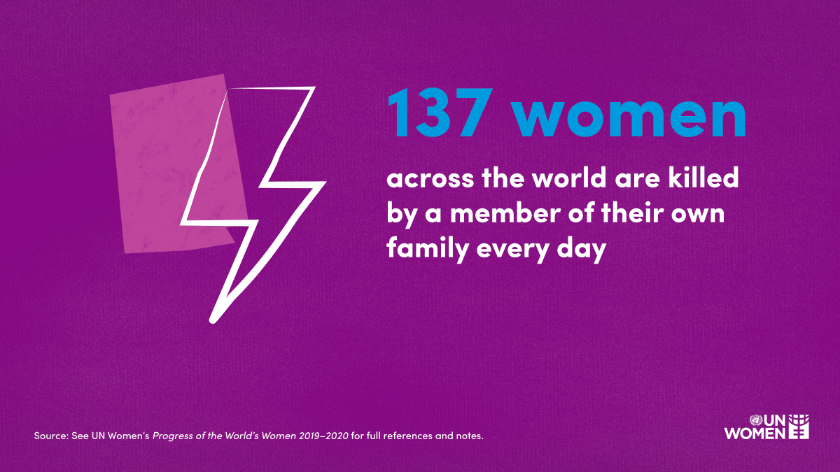 Enough is enough. Let's eliminate all forms of gender-based violence once and for all, especially within families and intimate partnerships!  #FamiliesOfToday