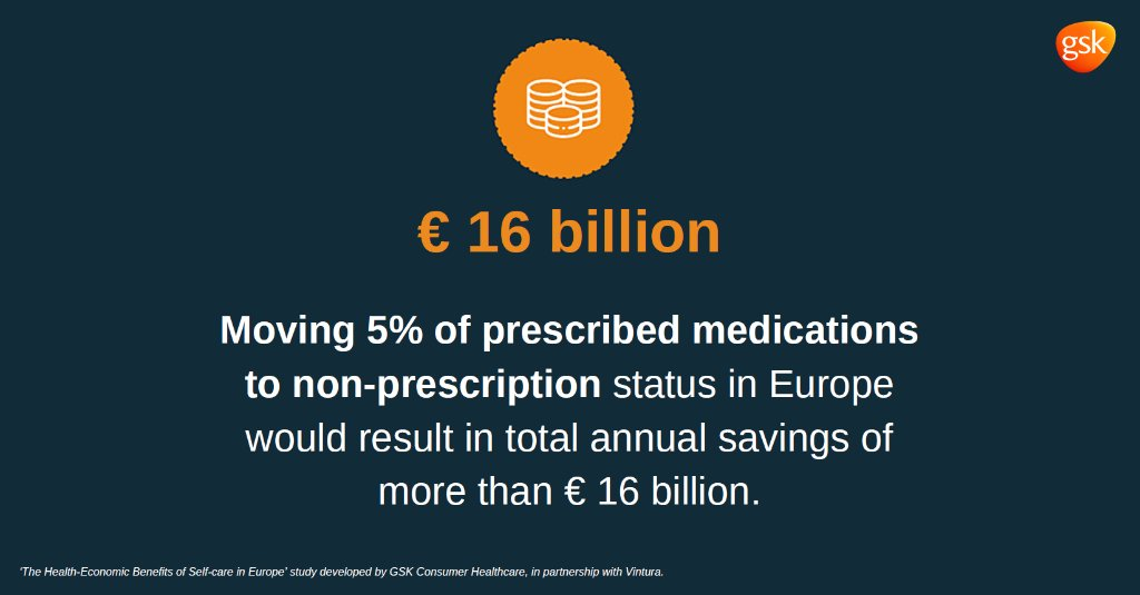 """There is great potential for self-care to take a more important role in our healthcare systems in Europe. Read the summary report """"The economic benefits of self-care in Europe"""" produced with our partner @Vintura here: https://t.co/7Grs4UHOlk #RedefineSelfcare #EverydayHealth https://t.co/ZFpxITcQph"""