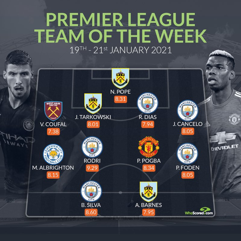 Three Clarets in the @WhoScored team of the week. 👊