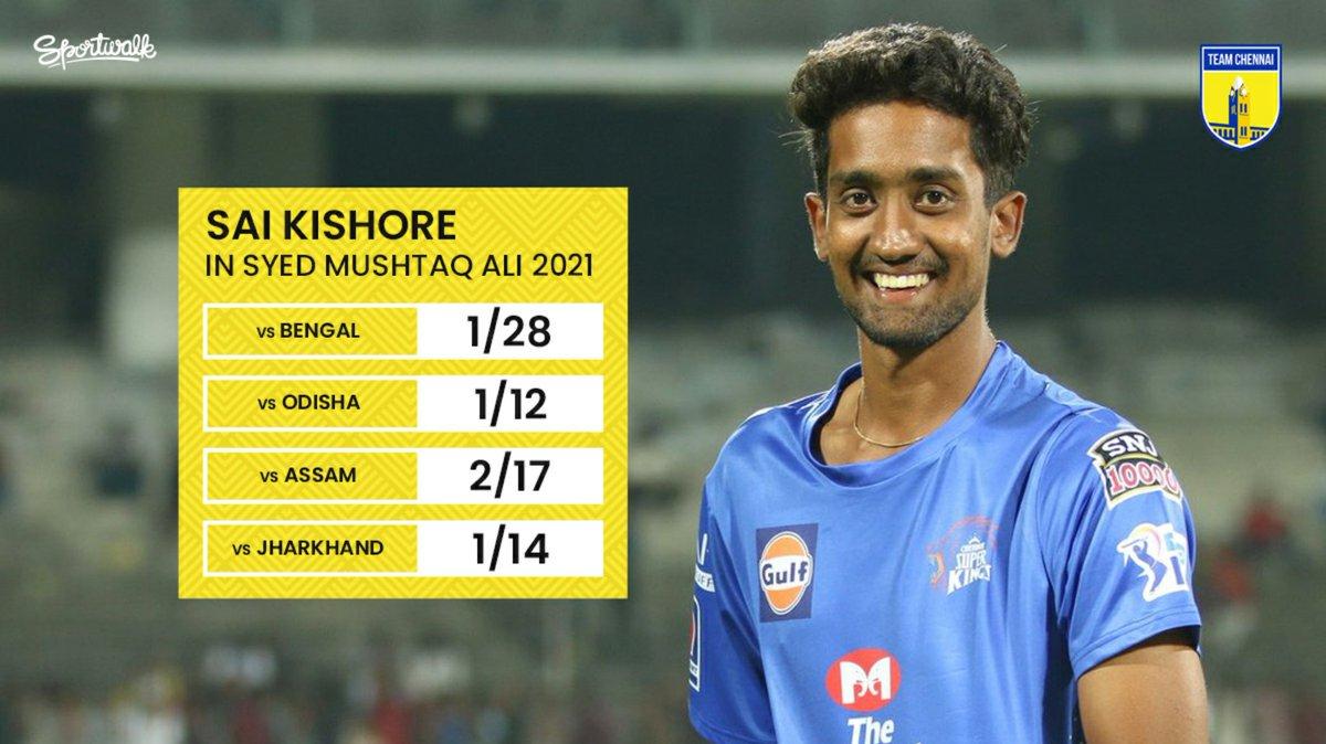 🦁 TOP-NOTCH! Should Sai Kishore feature in the CSK's starting XI for IPL 2021?  📸 CSK • #saikishore #jagadeesan #dineshkarthik #tncricket #syedmushtaqalit20 #SMAT #msdhoni #IPL #IPL2020 #ipl2021 #csk #whistlepodu #tamilnadu #cricket #sportwalk