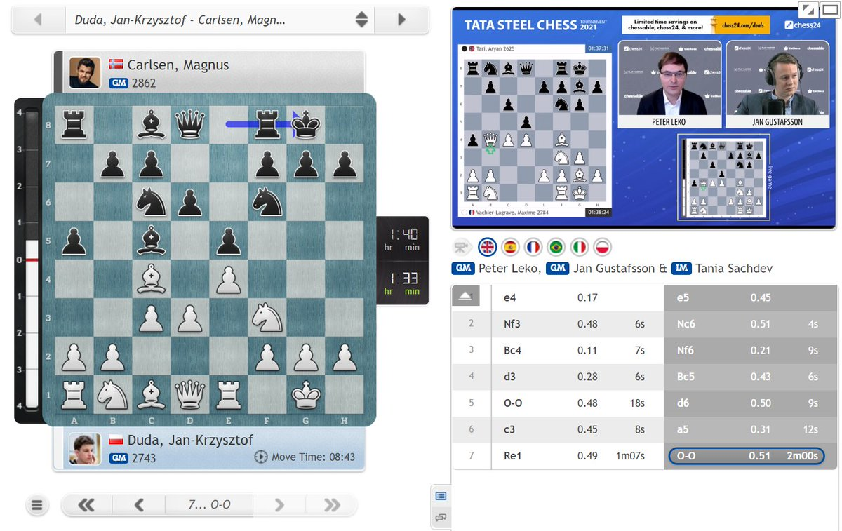 test Twitter Media - Duda-Carlsen and the other #TataSteelChess Round 6 games are LIVE now!   https://t.co/75uoL7i5Fg   #c24live https://t.co/6mJrlE9Omy