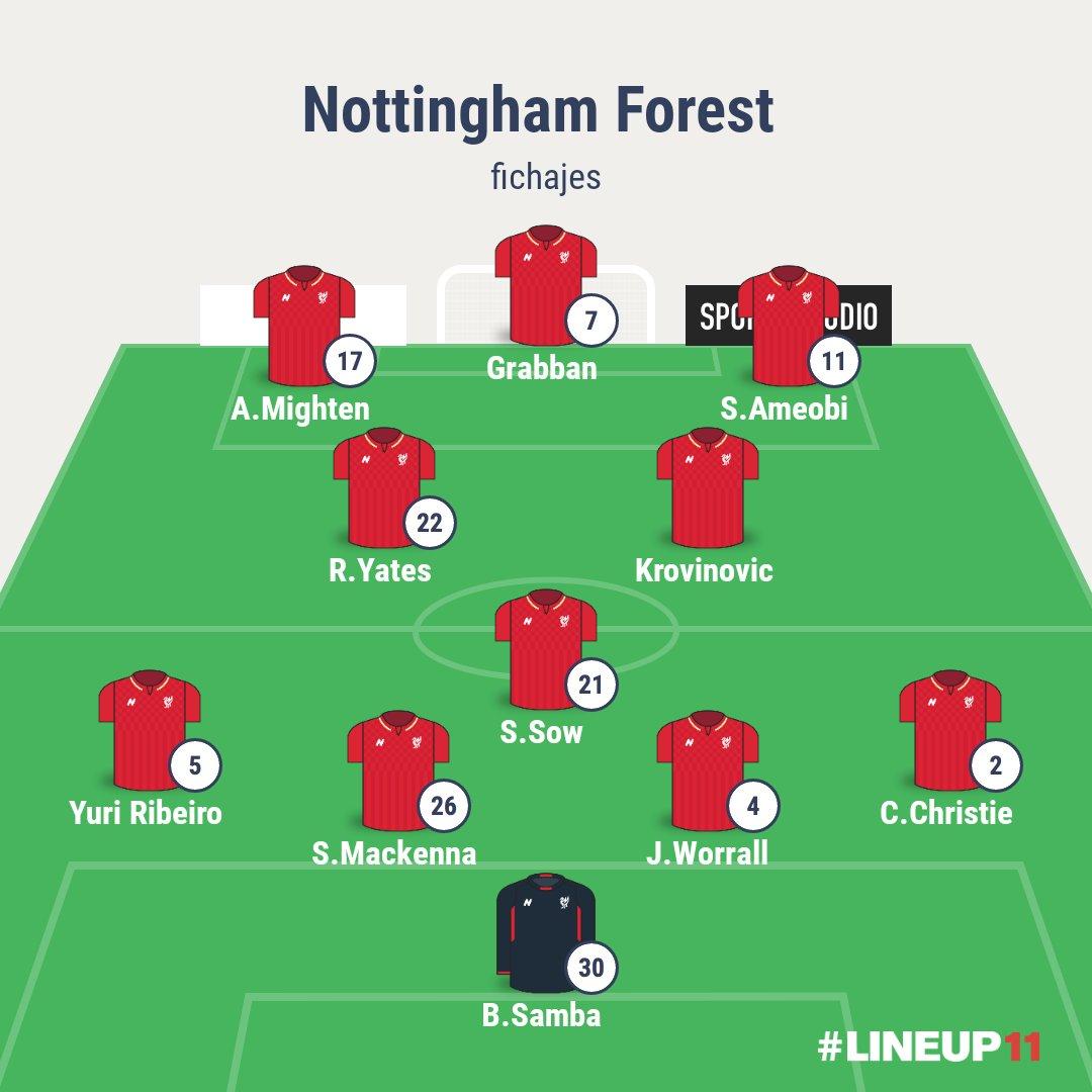 Con el fichaje de Krovinovic así me imagino que será la formación del Forest para los partidos que quedan de la temporada #NFFC https://t.co/8LmjICfhpB