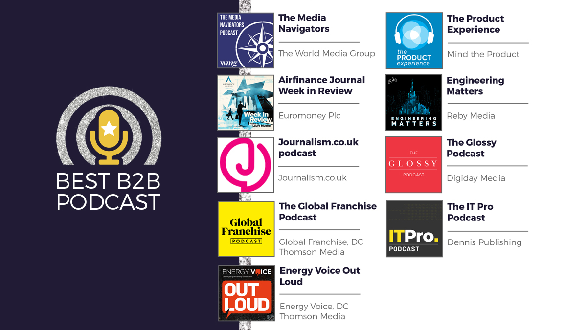 We are absolutely delighted to be shortlisted for Best B2B podcast at this year's Publisher Podcast Awards! How exciting!  Congratulations to all the shortlisted entries