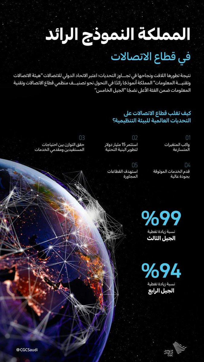 بإشادة من #الاتحاد الدولي للاتصالات؛ #المملكة أنموذج عالمي رائد في تنظيم قطاع #الاتصالات
