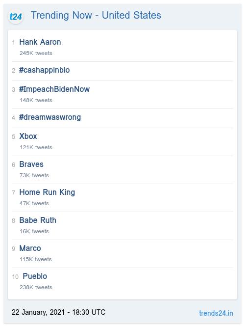 Trending Now - United States: Hank Aaron #cashappinbio #ImpeachBidenNow #dreamwaswrong Xbox Braves Home Run King