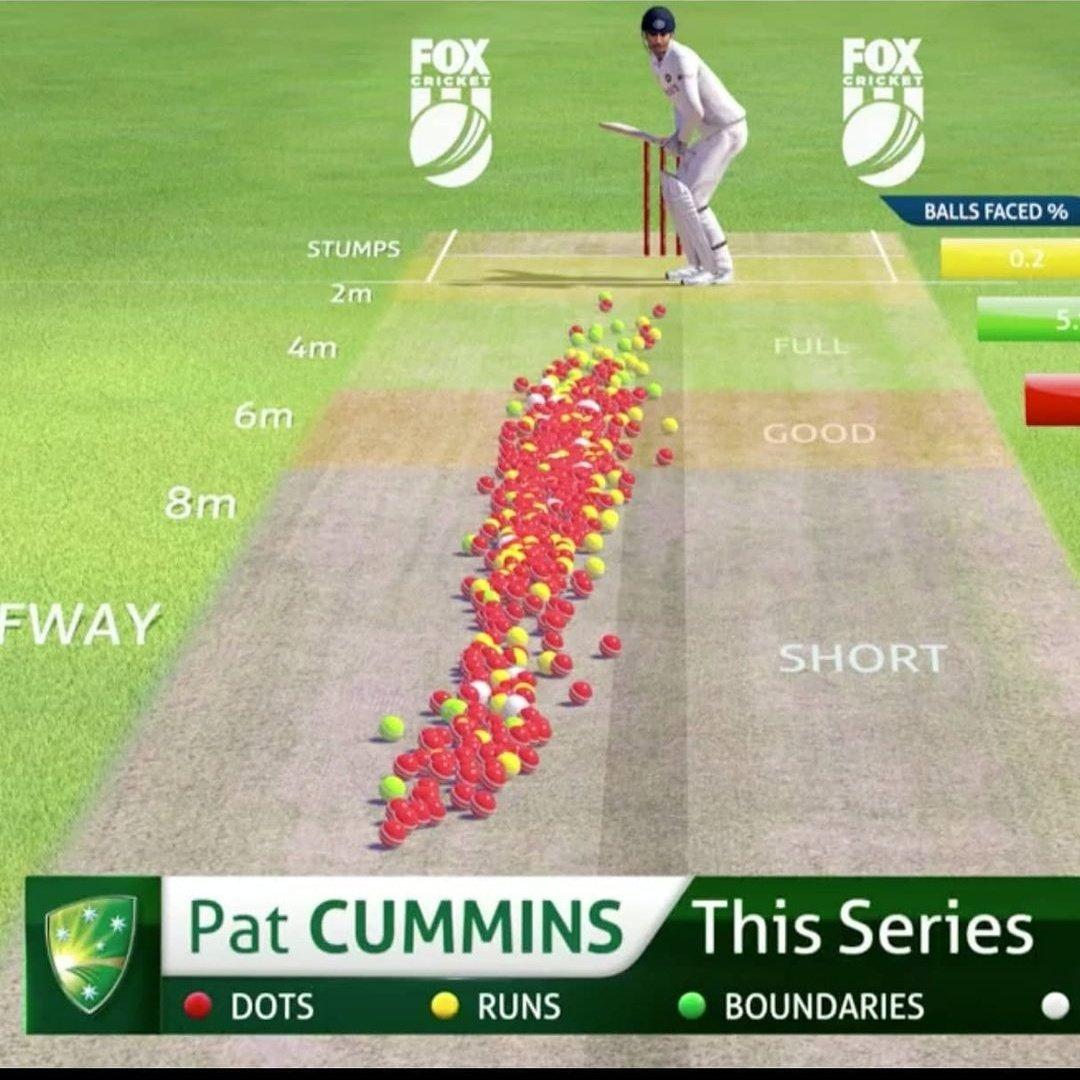 Pat Cummins- The Bowling machine 🔥🔥🔥 #cummins #AUSvIND