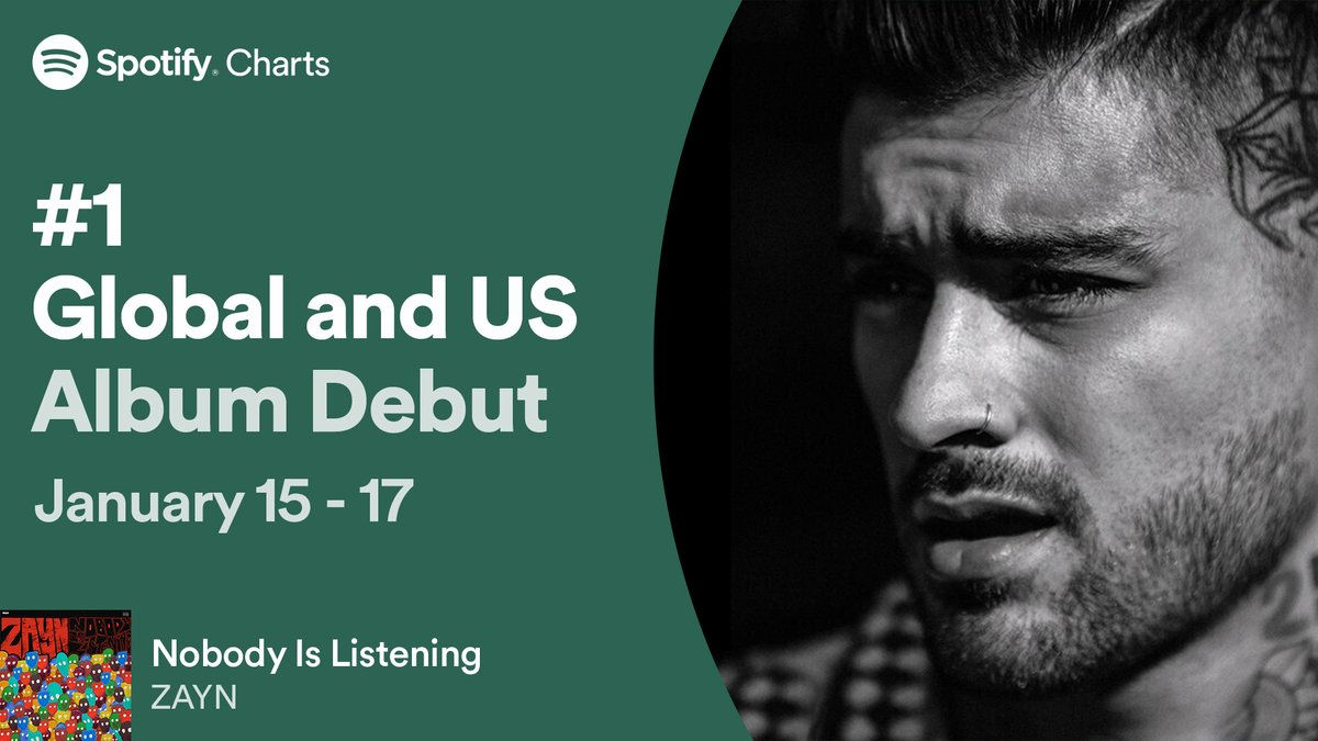 It's safe to say we were listening 😭  What are your favs from @zaynmalik's #NobodyIsListening ?
