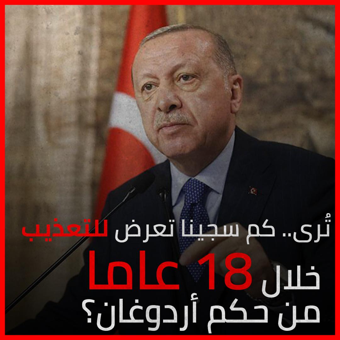 تُرى.. كم سجينا تعرض للتعذيب خلال 18 عاما من حكم #أردوغان؟ #تركيا_الآن