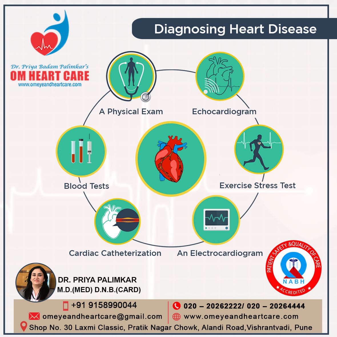 Diagnosing Heart Disease-  A Physical Exam  Echocardiogram Blood Tests Exercise Stress Test An Electrocardiogram Cardio Catheterization.  For More Info Visit  #CardicRehabilitationCentre #Angiography #Angioplasty #Cardiologist #Awareness #HeartFacts