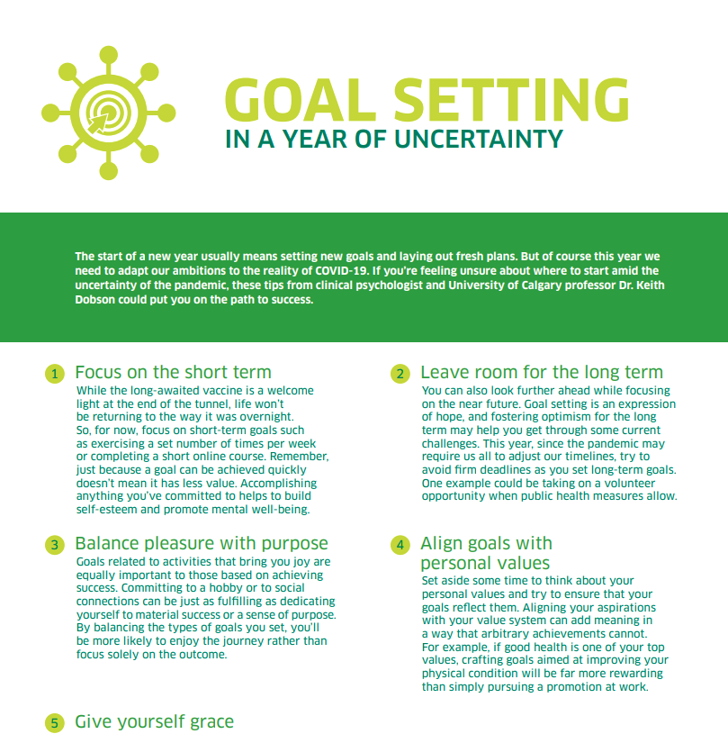 Goal Setting in a Year of Uncertainty Check out this resource from @MHCC_ ⬇️ mentalhealthcommission.ca/sites/default/…