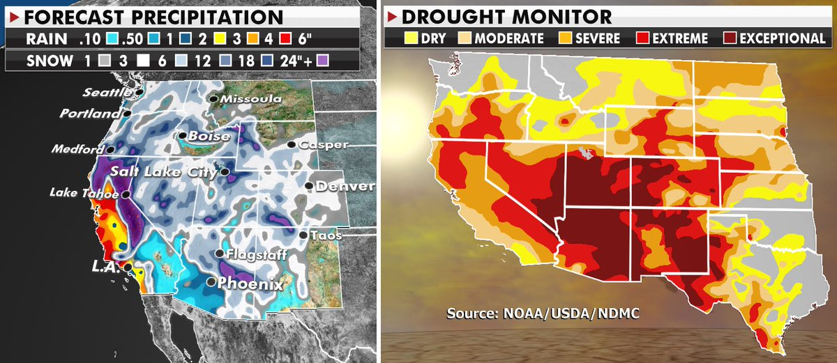 A very active pattern through next week will bring much-needed rain and snow to the West.  #drought #rain #snow #weather
