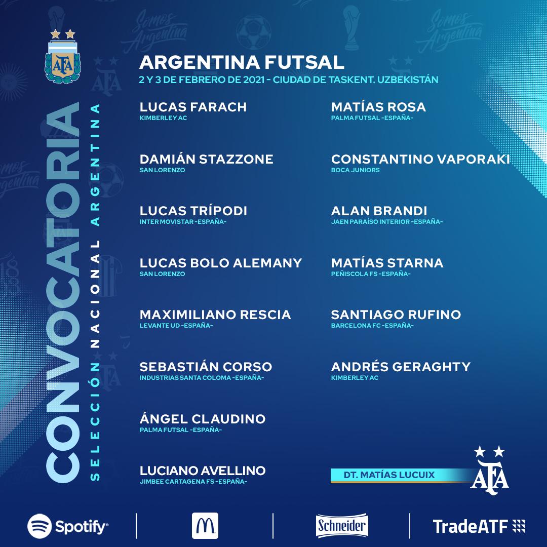 #Futsal Convocados para los amistosos con Uzbekistán  📝