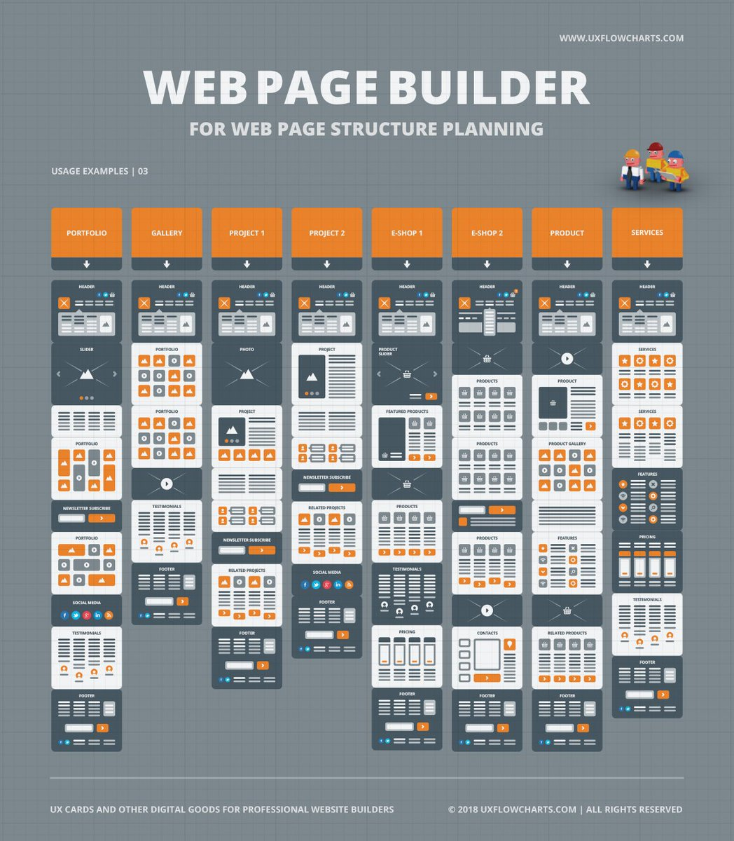 Digital Web Page Builder #ux #uxd #uxdesign #wireframes #prototyping #designthinking #design #website #ui