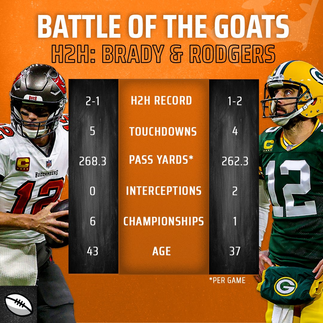 Now THIS is a matchup: Brady vs. Rodgers in the NFC Championship. Who's moving on?