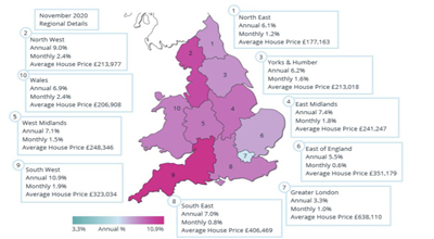"""Interesting stuff from @acadatauk:   """"Prices rose rapidly over much of England and Wales in 2020, with the average #house #price in December up 7.8% on the previous year - the highest annual increase since 2016"""": ."""