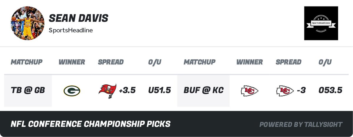 Here are @Davis23Sean picks the #AFCChampionship #NFCChampionship Games   Do you guys agree? @tallysight
