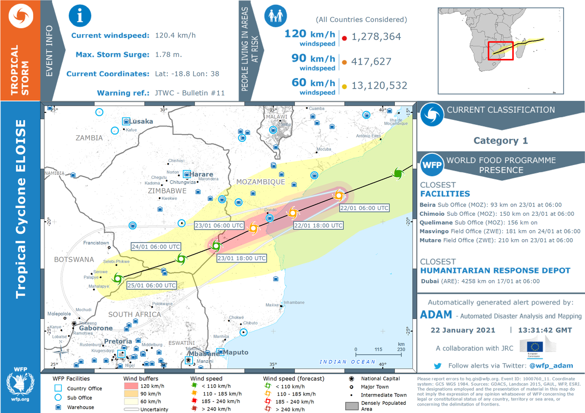#Eloise🌀 has just been declared a Category 1 Tropical Cyclone. It is expected to hit Mozambique's coast between the districts of Dondo and Buzi in Sofala in the next few hours potentially affecting over 1 million people.   🔗More info: @WFP_ADAM and https://t.co/qsDeB5Fnk5 https://t.co/O38bNYjhoR