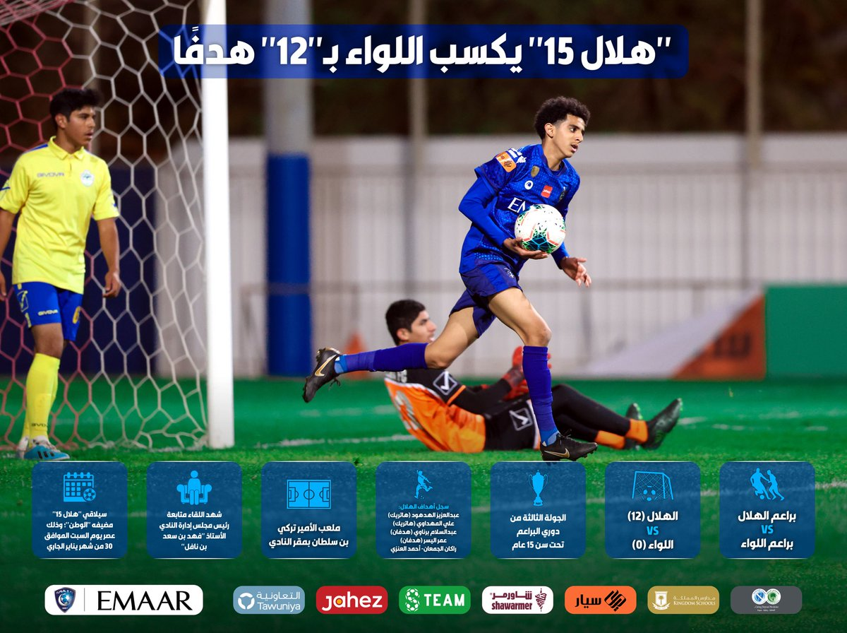 """📃 """"هلال ١٥"""" يكسب اللواء بـ 12 هدفًا 👏🏻💙  #انفوجرافيك_الهلال #الهلال"""