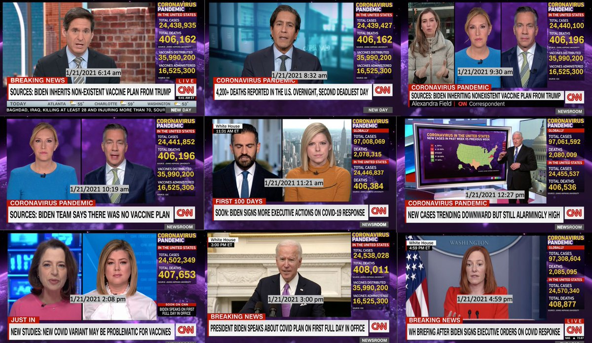 """Last night on his program @TuckerCarlson again lied to his audience about CNN, stating we'd """"dutifully removed"""" the COVID-19 tracking graphic from our coverage now that President Biden has taken office. That is false. We look forward to his correction tonight. #factsfirst"""
