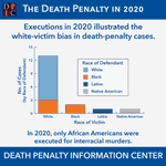 Image for the Tweet beginning: #TheDeathPenaltyIn2020—Executions in 2020 provided continuing