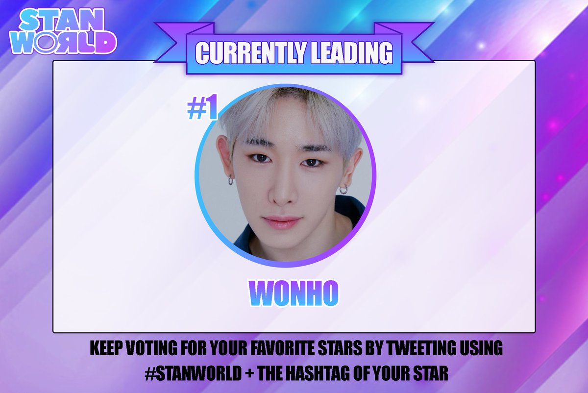 Replying to @stanworld_twt: #Wonho is the most mentioned artist for the past 24hrs so far!
