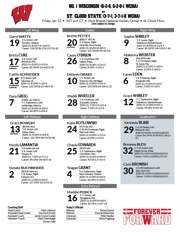 Here's a look at the #Badgers lines for today  #OnWisconsin