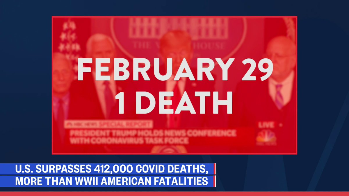 Back on Feb. 29, it was just 1 death.  Today, we've lost more than 412,000 Americans to Covid-19. That's more than WWII American fatalities.   Watch a timeline of Covid-19 death milestones from the past year.
