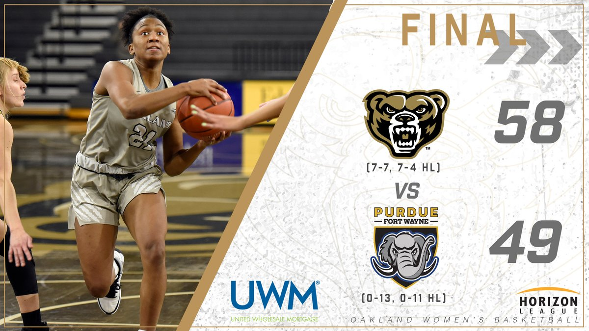 Make that three wins in a row as the Golden Grizzlies hold off the Dons!! KD locks down her first double-double of the season with 14 pts and career-high 12 rebounds!! https://t.co/y8WwaCbLlv
