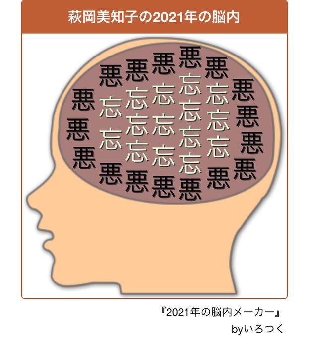 内 メーカー の 心 叫び 脳