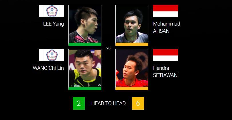 LEE Yang/WANG Chi-Lin [6] (Taiwan) vs Mohammad AHSAN/Hendra SETIAWAN [2] di semifinal Toyota Thailand Open 2021
