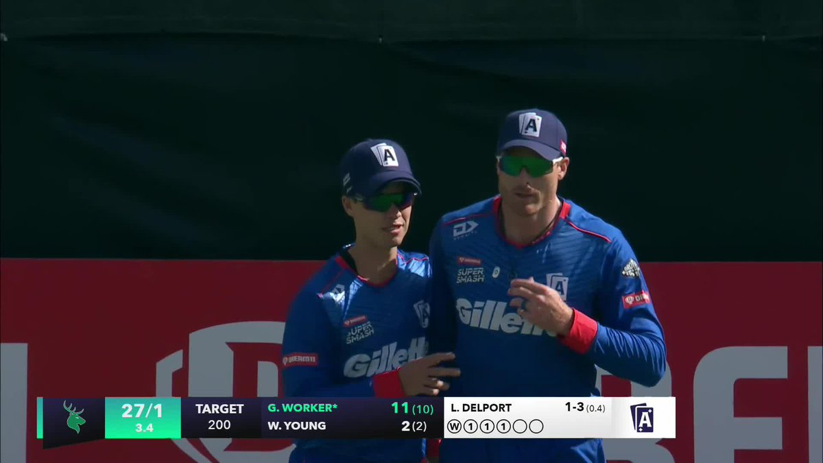 O my Guptill! @Martyguptill with a SPECIAL piece of work on the boundary for @aucklandcricket to dismiss George Worker. Follow play LIVE in NZ with @sparknzsport #SuperSmashNZ