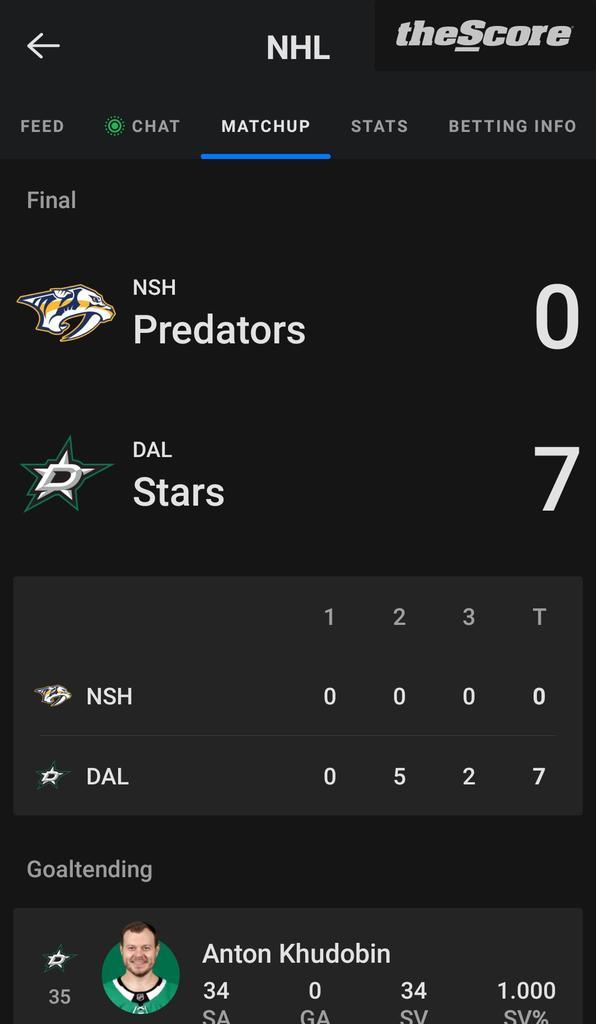 #GoStars #StarsWIN #STARSROCK #BONESHOCKEY #DAL #NHL #DOBBY #FridayFeeling 🤘🤘🤘🏒🏒🏒 ⭐⭐⭐💯💯💯👊[NHL] NSH @ DAL, Final: 0 - 7