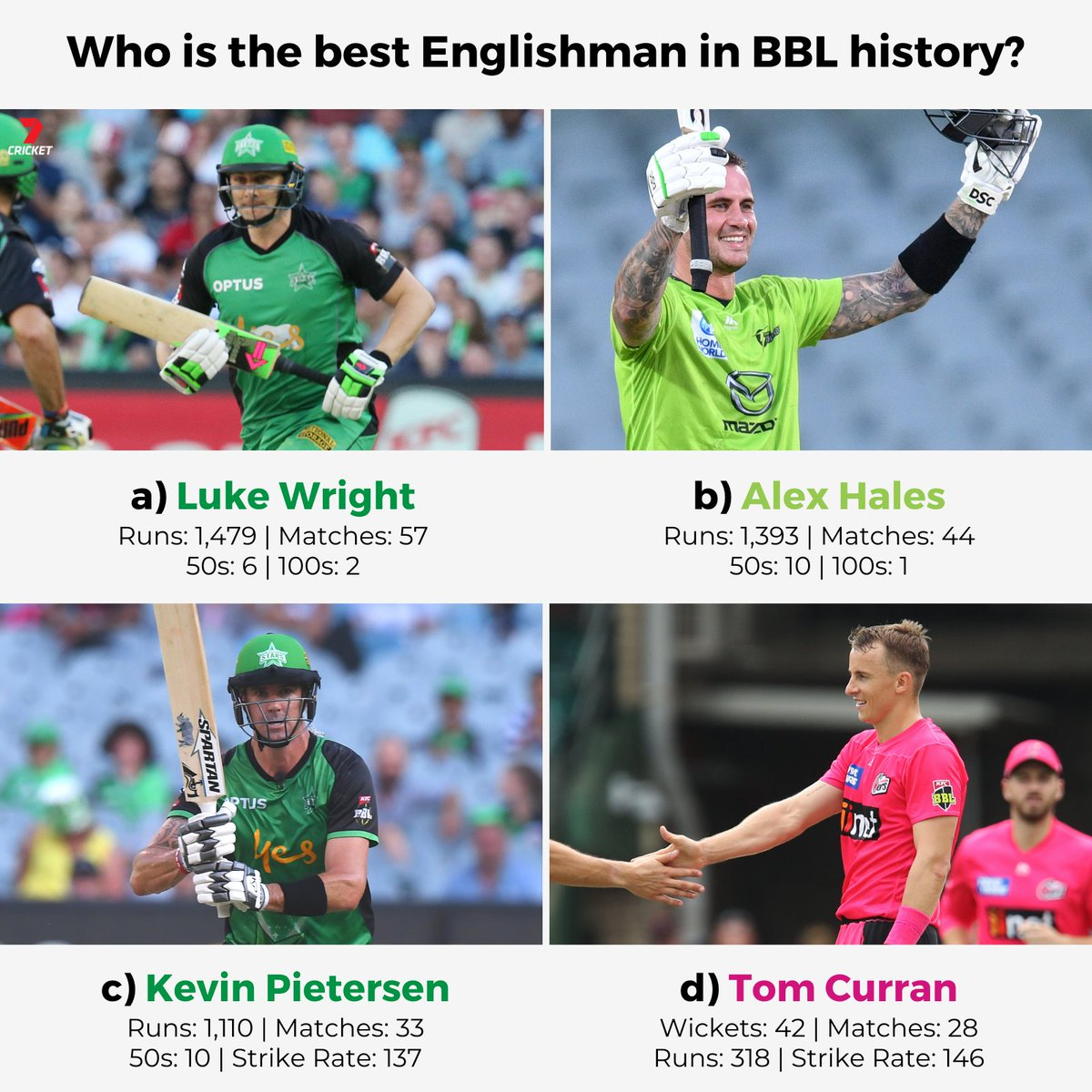 Who is the best Englishman in BBL history? 🤔 #BBL10
