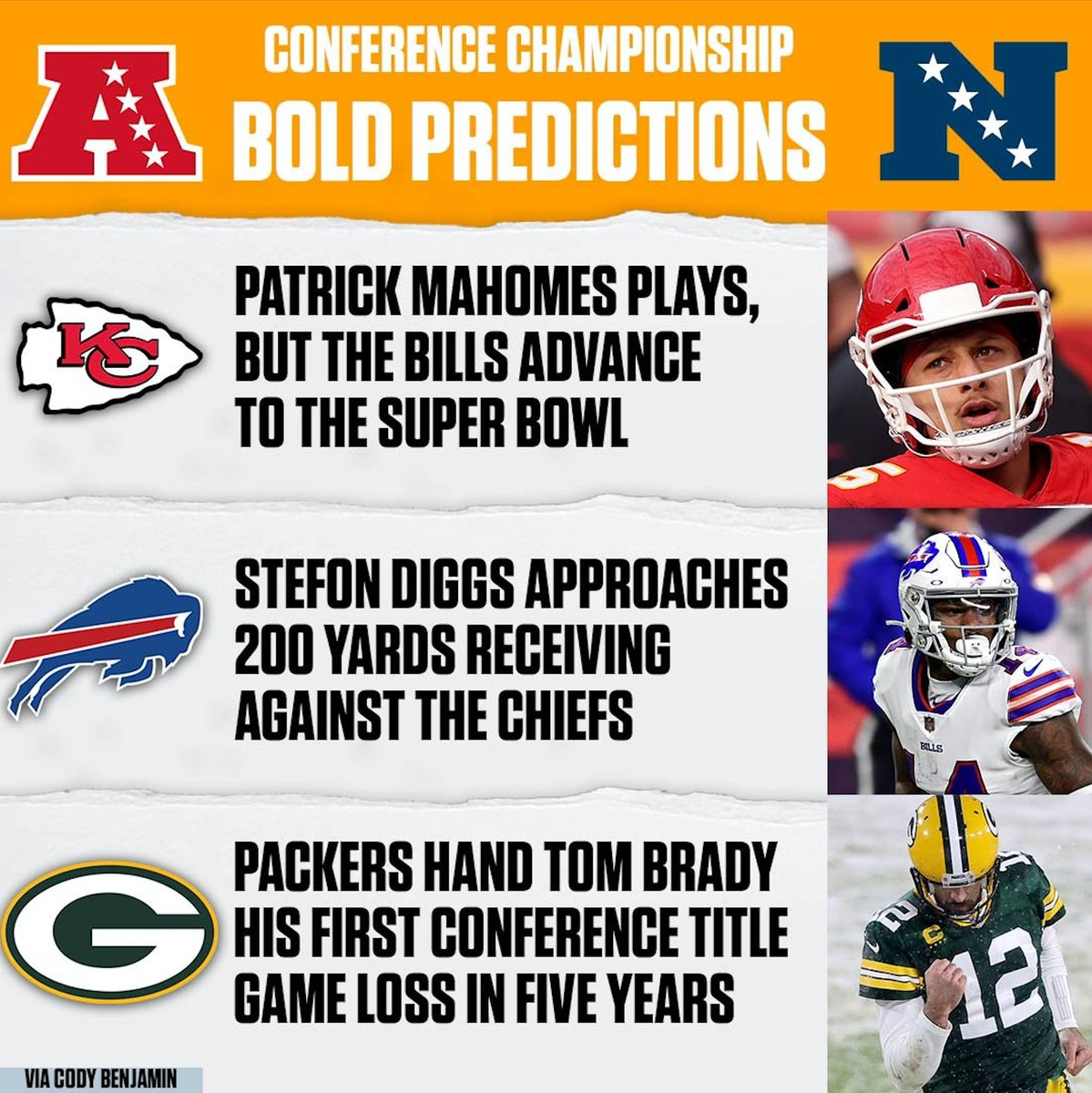 Championship Weekend Bold Predictions  Thoughts? 🤔  (via @CodyJBenjamin)