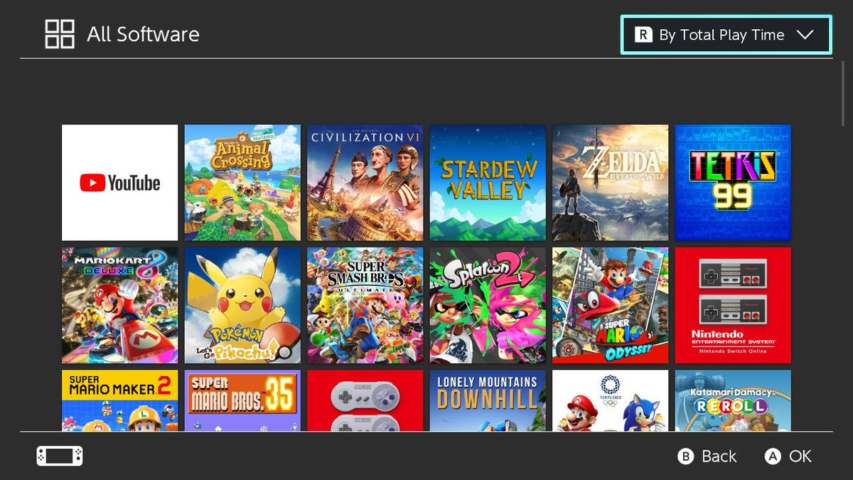 My top 10 most played Switch games:  1️⃣ Animal Crossing: New Horizons 2️⃣ Civilization VI 3️⃣ Stardew Valley 4️⃣ Zelda: BOTW 5️⃣ Tetris 99 6️⃣ Mario Kart 8 Deluxe 7️⃣ Let's Go Pikachu 8️⃣ Super Smash Bros Ultimate 9️⃣ Splatoon 2   🔟 Super Mario Odyssey