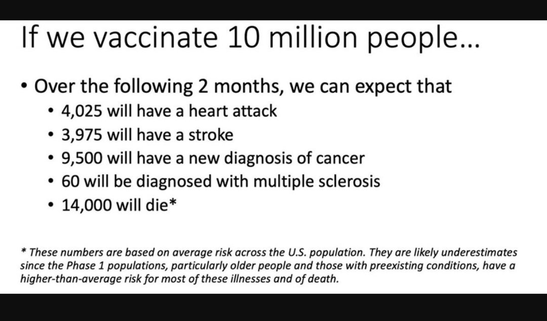 A reminder: especially among the elderly, some individuals will die shortly after receipt of the vaccine. What we need to understand is the background rate of such deaths. Are they higher then in the vaccinated population? We didn't see that in the trials. Some data from @RtAVM.