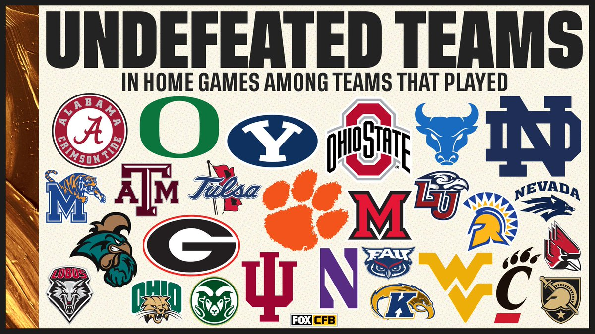 These teams protected their home turf in 2020 🏡💪