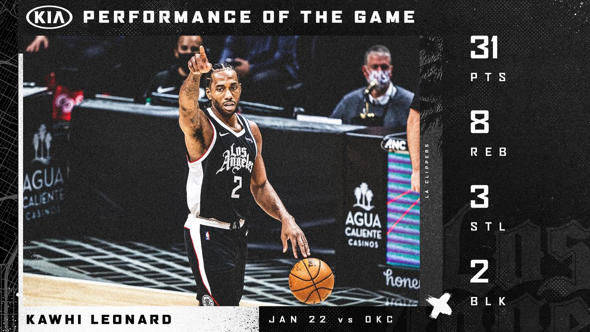 Another complete performance.  @kawhileonard earns our @Kia Performance of the Game.
