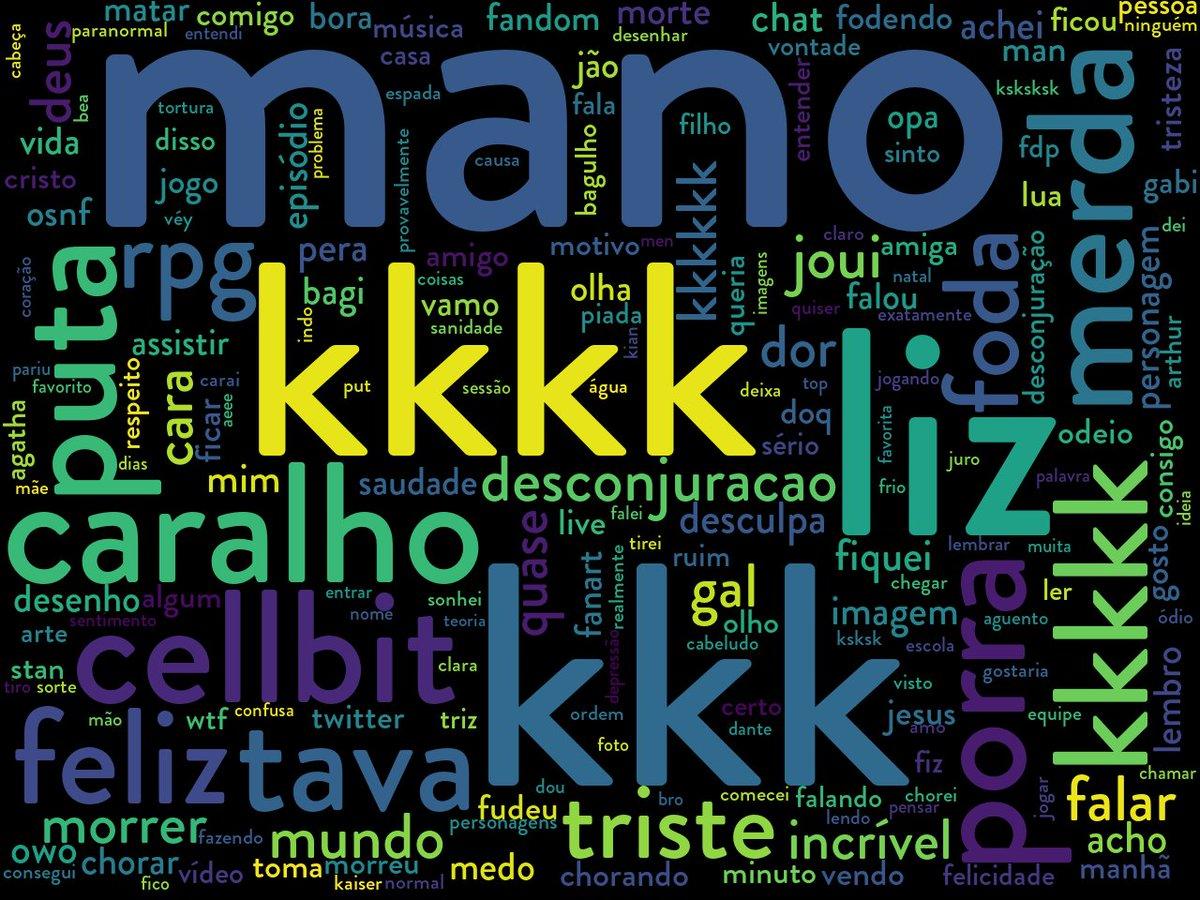 @drawnslmao here's your word cloud (☞゚ヮ゚)☞ (sponsored by MEMETONE - Meme Soundboard & Button Sound Effects  )