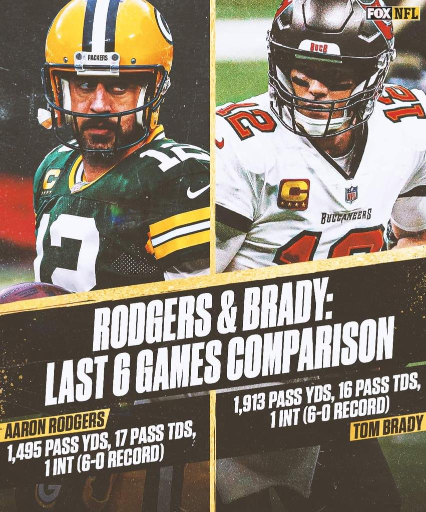 ufff...partido muy difícil..!! #TomBrady #aaronrodgers #Buccaneers #Packers