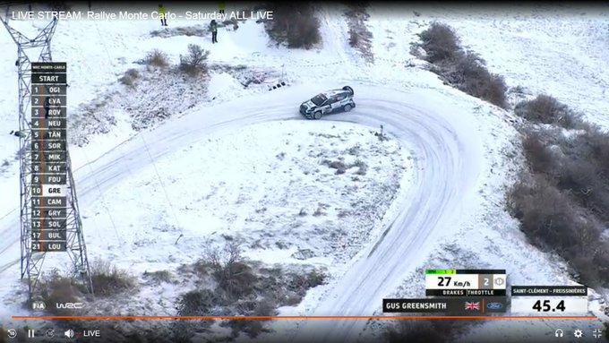 WRC: 89º Rallye Automobile de Monte-Carlo [18-24 Enero] - Página 10 EsZknHRW4AIdXym?format=jpg&name=small