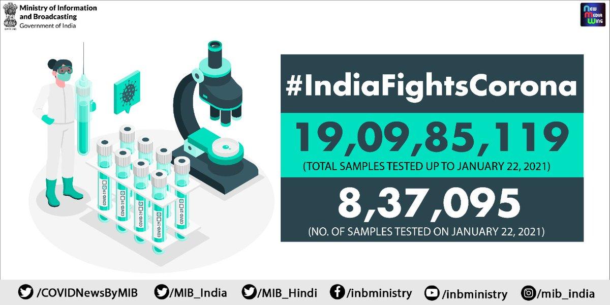 #CoronaVirusUpdates:  #COVID19 testing status update:  @ICMRDELHI stated that 19,09,85,119 samples tested upto January 22, 2021  8,37,095 sample tested on January 22, 2021  #StaySafe #IndiaWillWin #Unite2FightCorona https://t.co/parbkk6iru https://t.co/fYVnPKhjbU