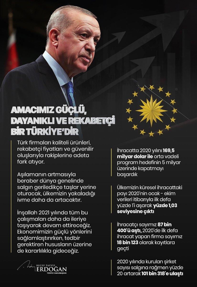 Amacımız Türkiye'nin salgın sonrası döneme güçlü, dayanıklı ve rekabetçi bir küresel oyuncu olarak girmesini sağlamaktır.   Ekonomimizin güçlü yönlerini sağlamlaştırırken, tedbir gerektiren hususların üzerine de kararlılıkla gideceğiz.